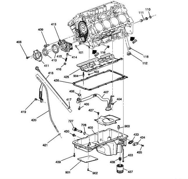 Масляная система Hummer H2 6,