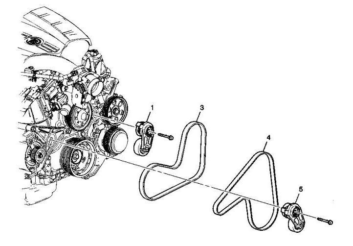 Схема приводных ремней SRX 3,