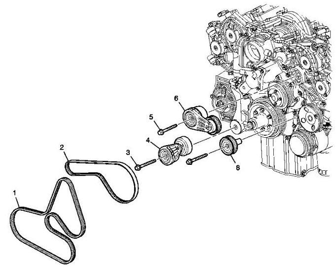 Схема приводных ремней SRX 4,
